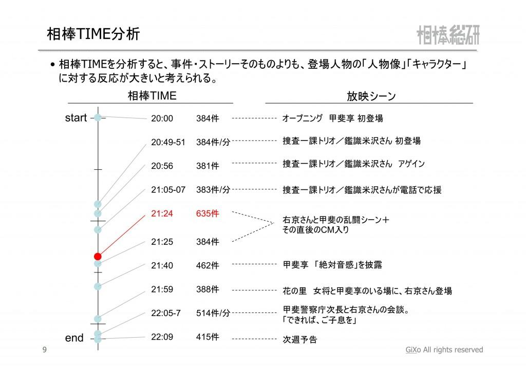 20121014_相棒総研_相棒_第1話_PDF_10