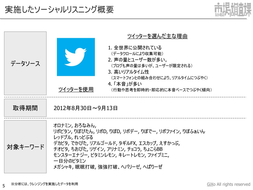 20130205_業界調査部_エナジードリンク_PDF_05