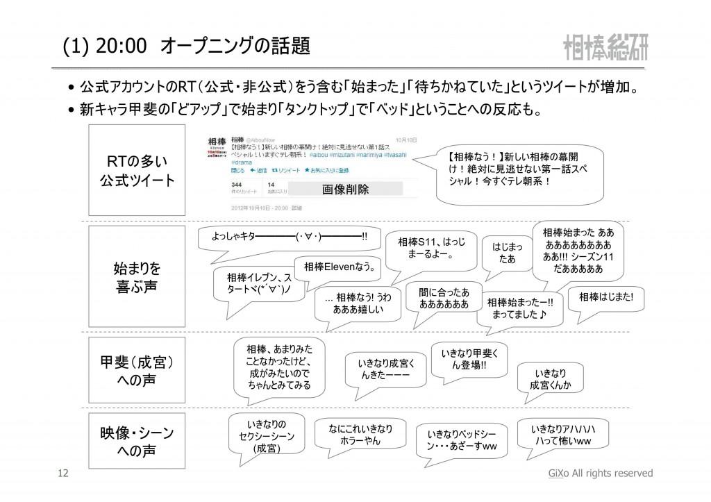 20121014_相棒総研_相棒_第1話_PDF_13