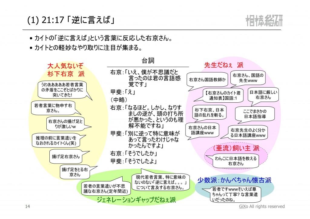 20121112_相棒総研_相棒_第5話_PDF_15