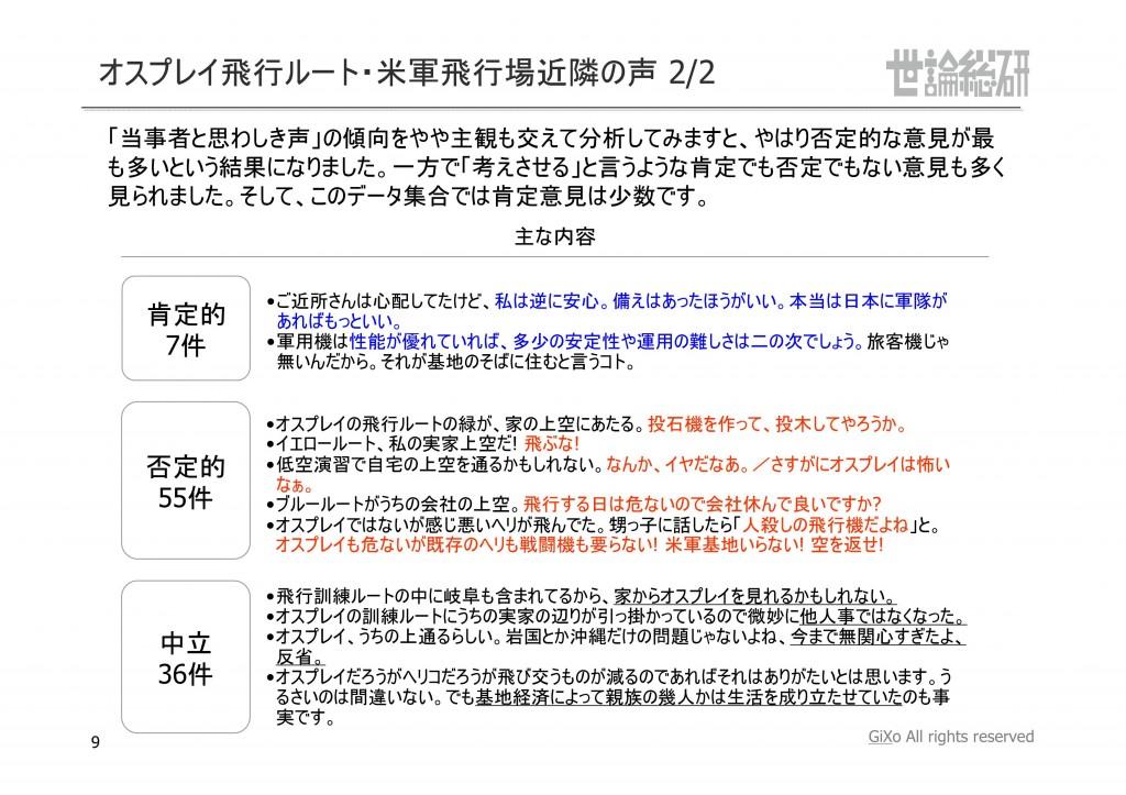 20120906_社会政治部部_空気の読み方_第1章_オスプレイ_PDF_09