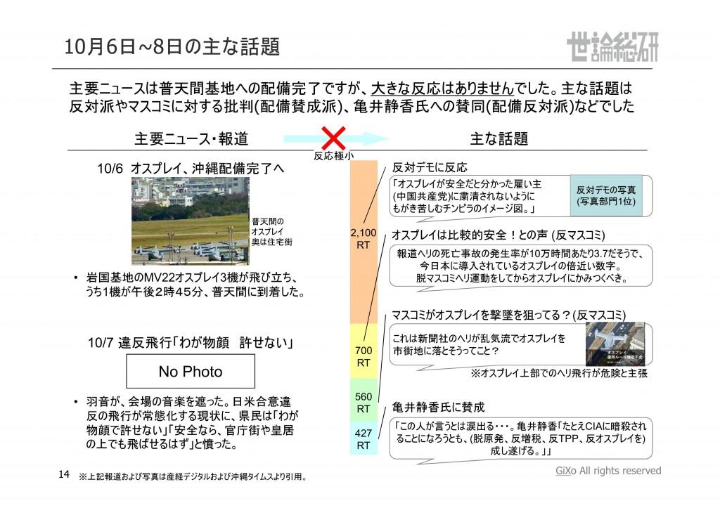 20121130_社会政治部部_空気の読み方_第1章_オスプレイ再_PDF_14