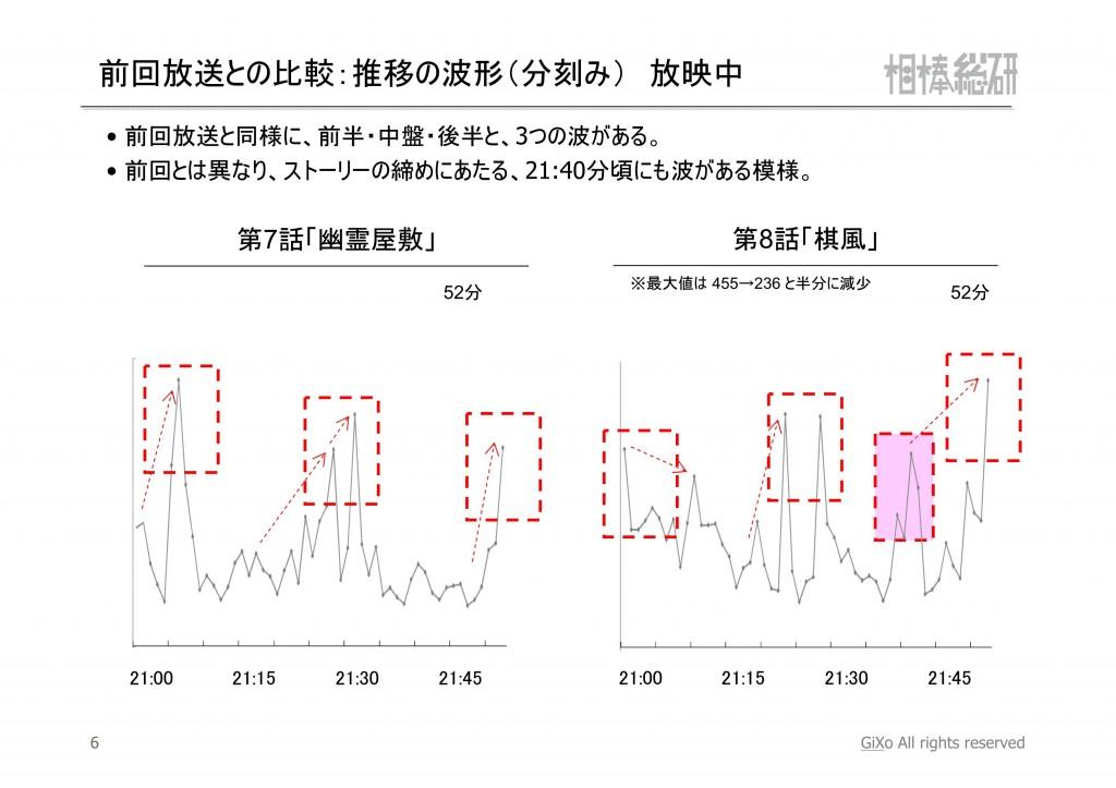 20121208_相棒総研_相棒_第8話_PDF_07
