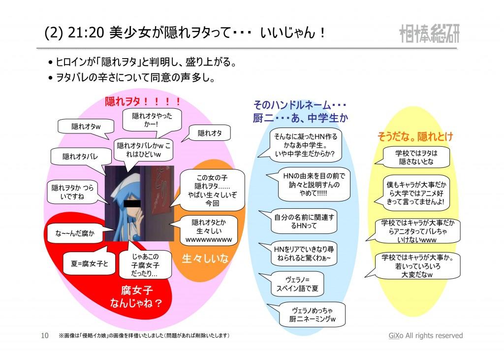 20130209_相棒総研_相棒_第14話_PDF_11