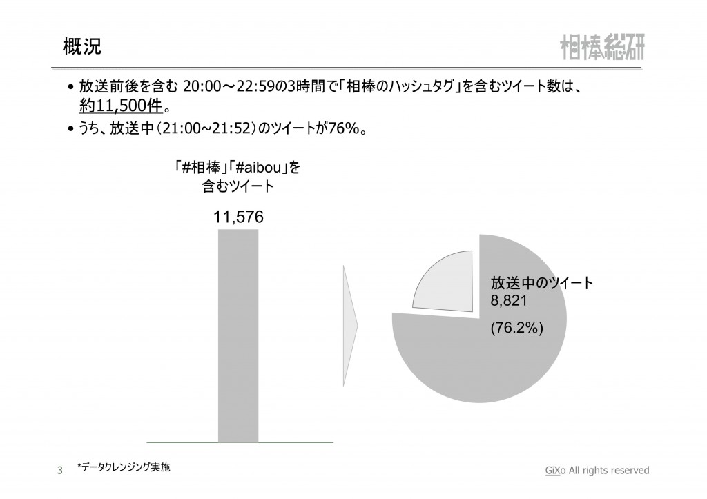 20121023_相棒総研_相棒_第2話_PDF_04