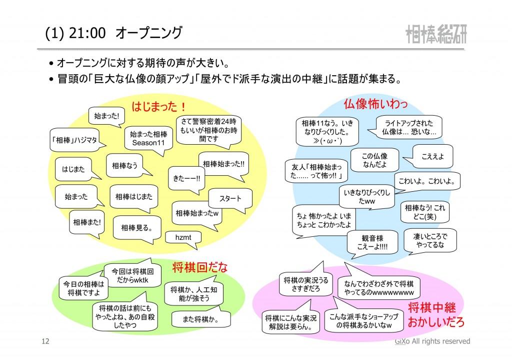 20121208_相棒総研_相棒_第8話_PDF_13
