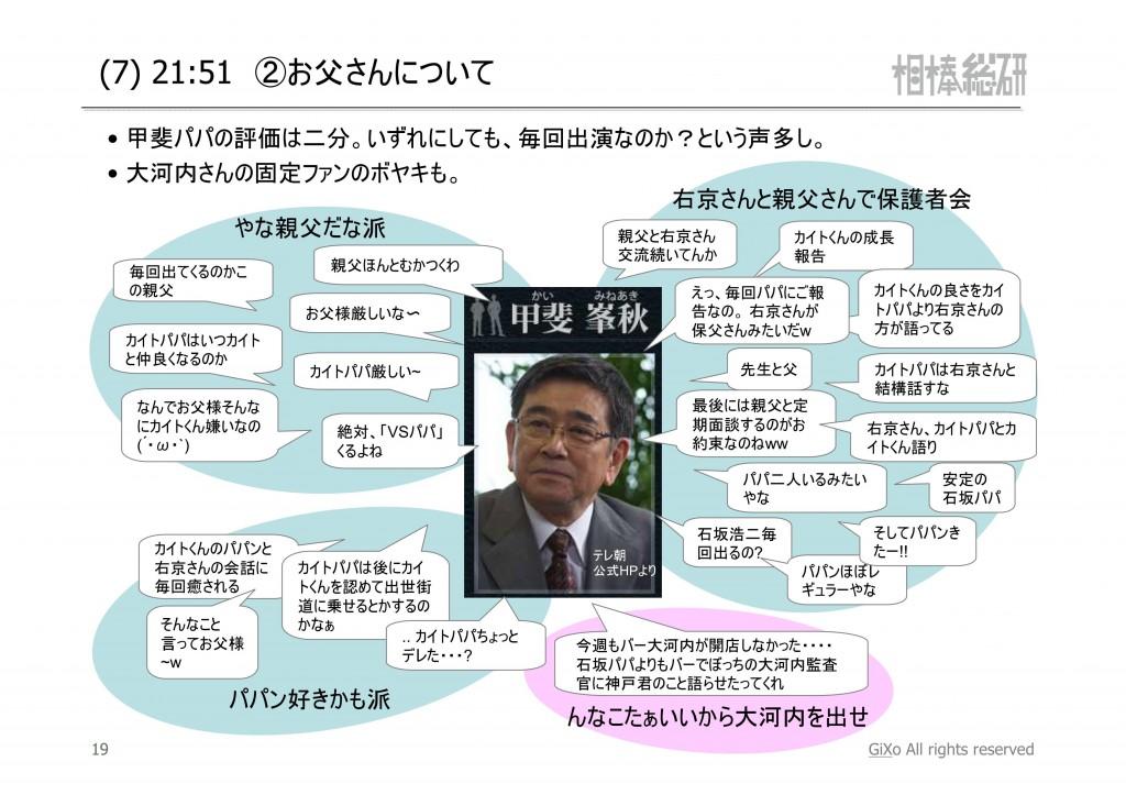 20121027_相棒総研_相棒_第3話_PDF_20