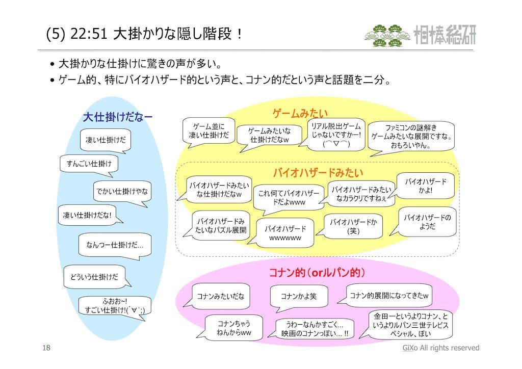 20130114_相棒総研_相棒_スペシャル_PDF_19