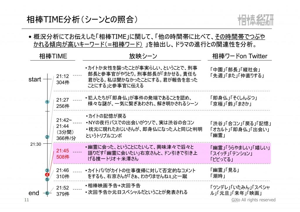 20121224_相棒総研_相棒_第10話_PDF_12