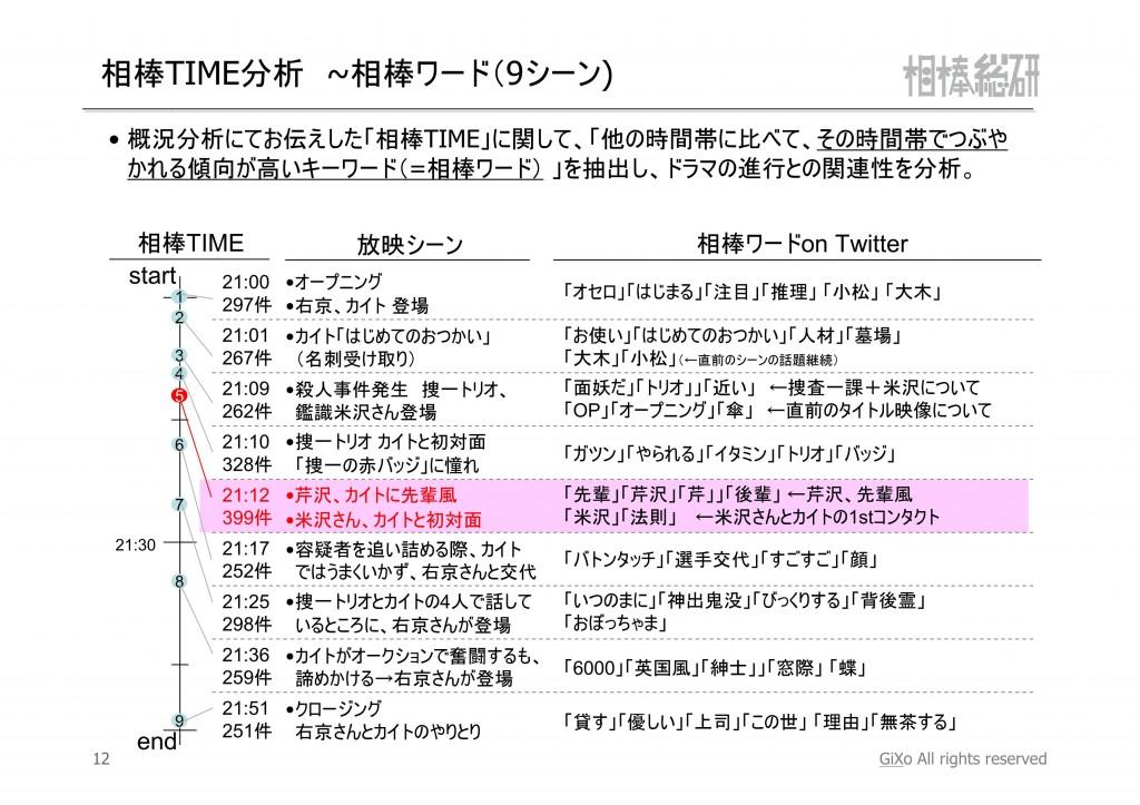 20121023_相棒総研_相棒_第2話_PDF_13