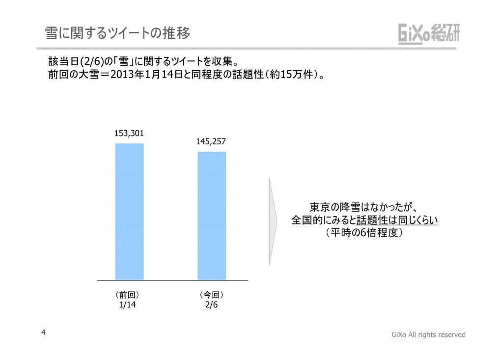 20130208_GRIレポート_東京を襲わなかった大雪_PDF_04