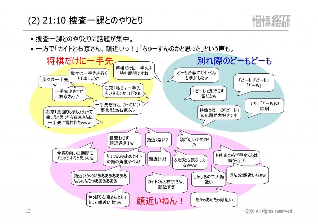 20121208_相棒総研_相棒_第8話_PDF_14