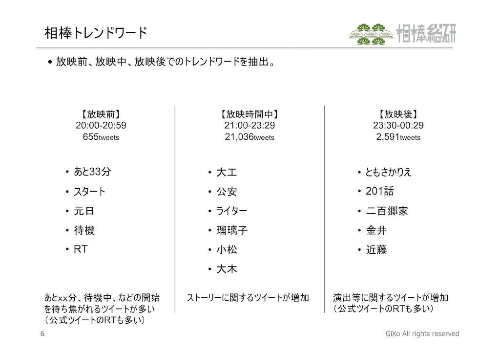 20130114_相棒総研_相棒_スペシャル_PDF_07