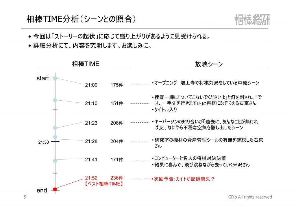 20121208_相棒総研_相棒_第8話_PDF_10