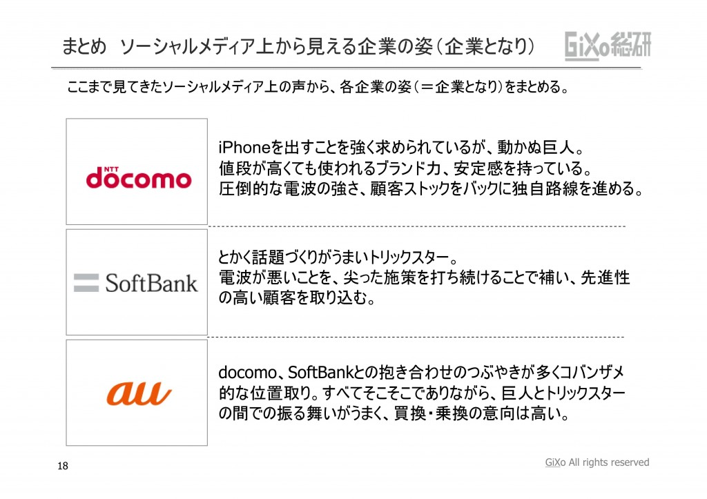 20121010_業界調査部_携帯キャリア_PDF_18