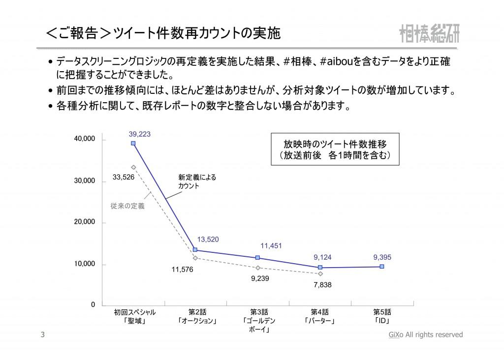 20121112_相棒総研_相棒_第5話_PDF_04