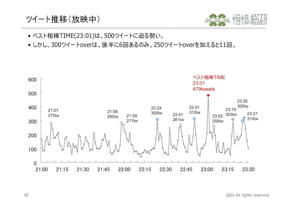 20130114_相棒総研_相棒_スペシャル_PDF_11