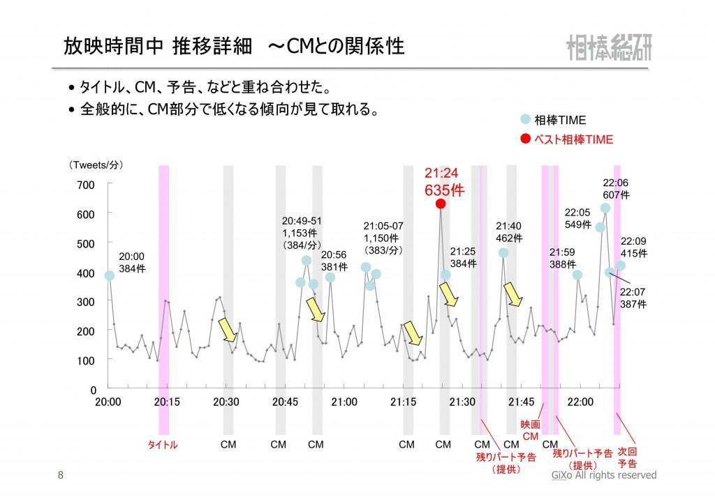 20121014_相棒総研_相棒_第1話_PDF_09