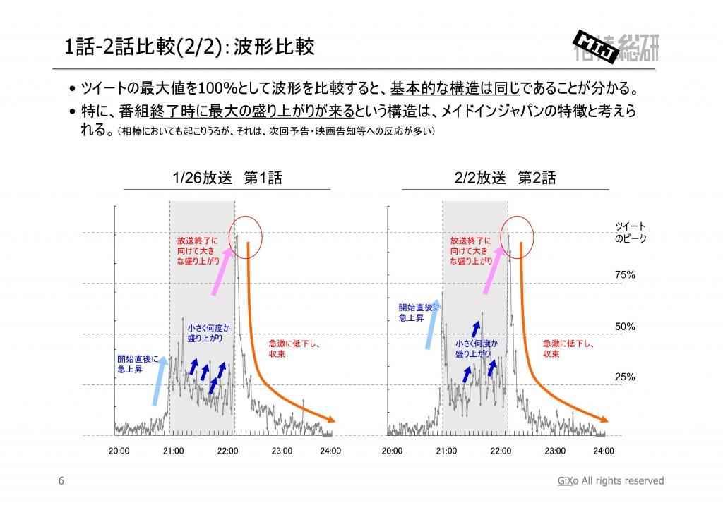 20130203_相棒総研_MIJ_第2話_PDF_07