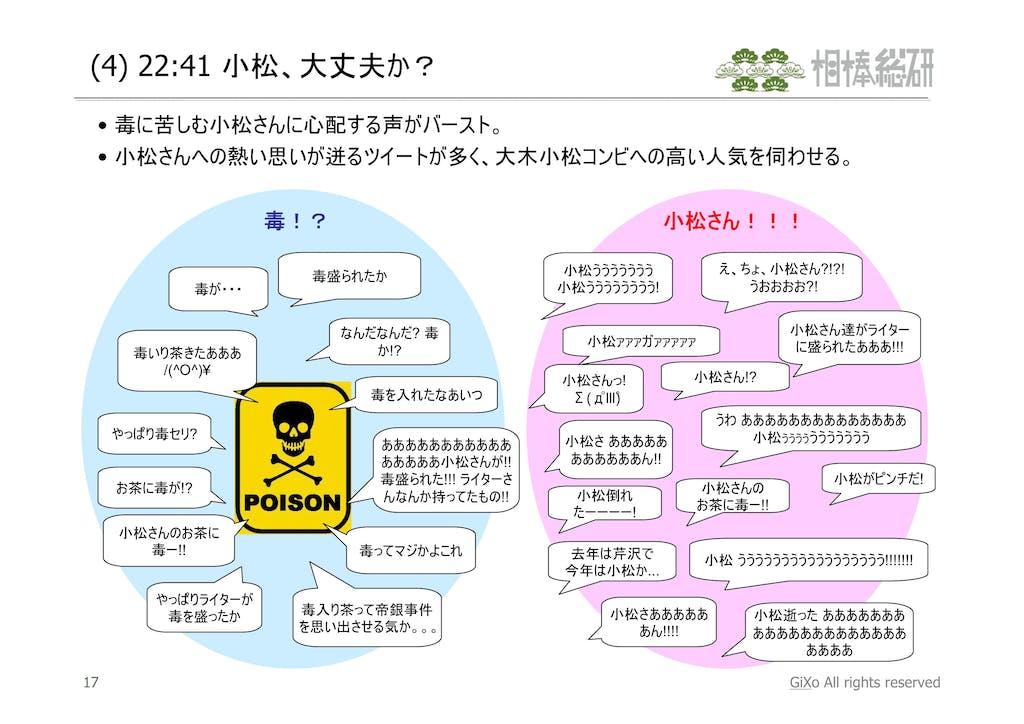 20130114_相棒総研_相棒_スペシャル_PDF_18