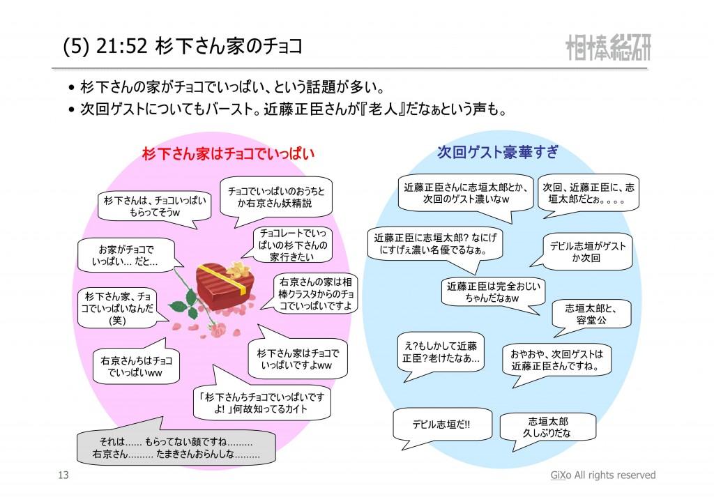 20130209_相棒総研_相棒_第14話_PDF_14