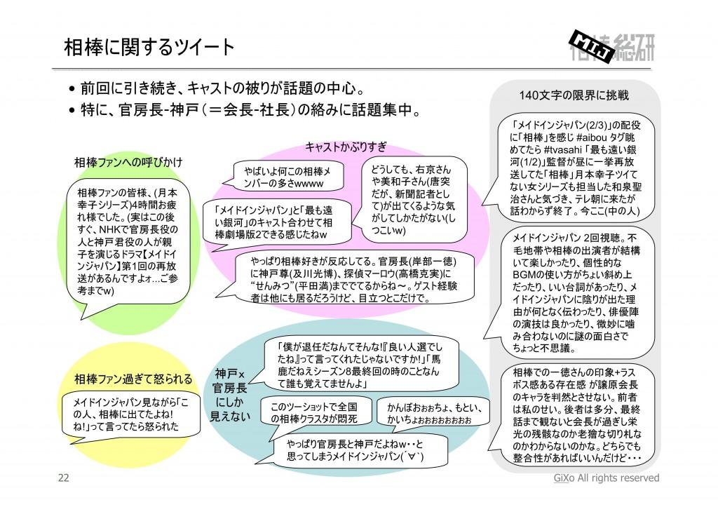 20130203_相棒総研_MIJ_第2話_PDF_23