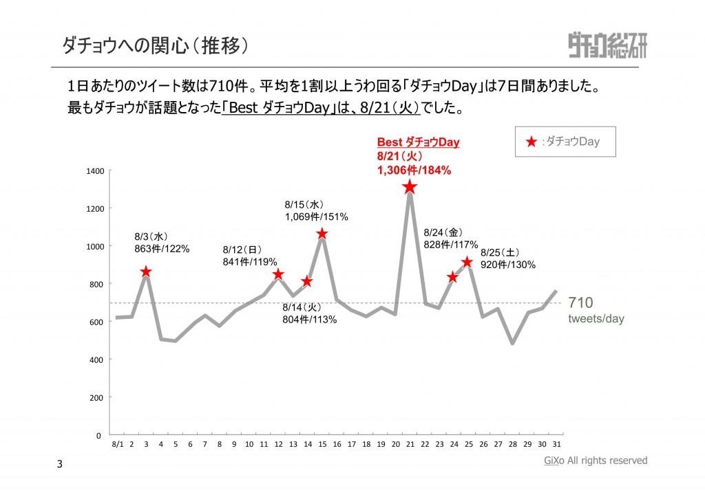 20120915_ダチョウ総研_8月_PDF_03