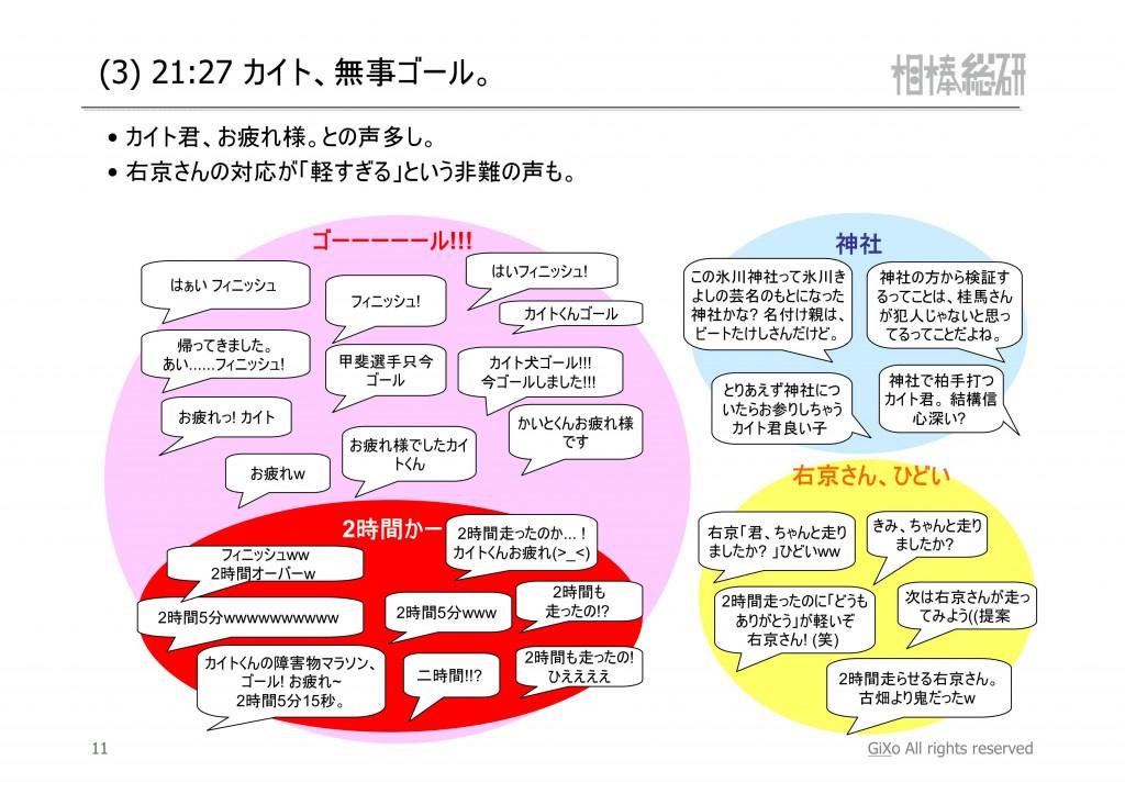20130224_相棒総研_相棒_第16話_PDF_12