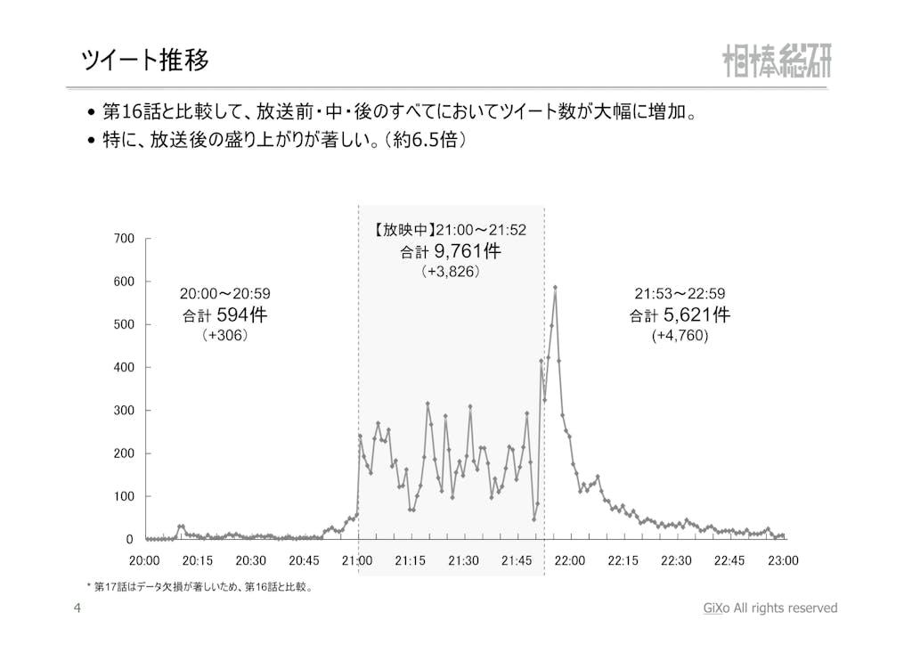20130317_相棒総研_相棒_第18話_PDF_05