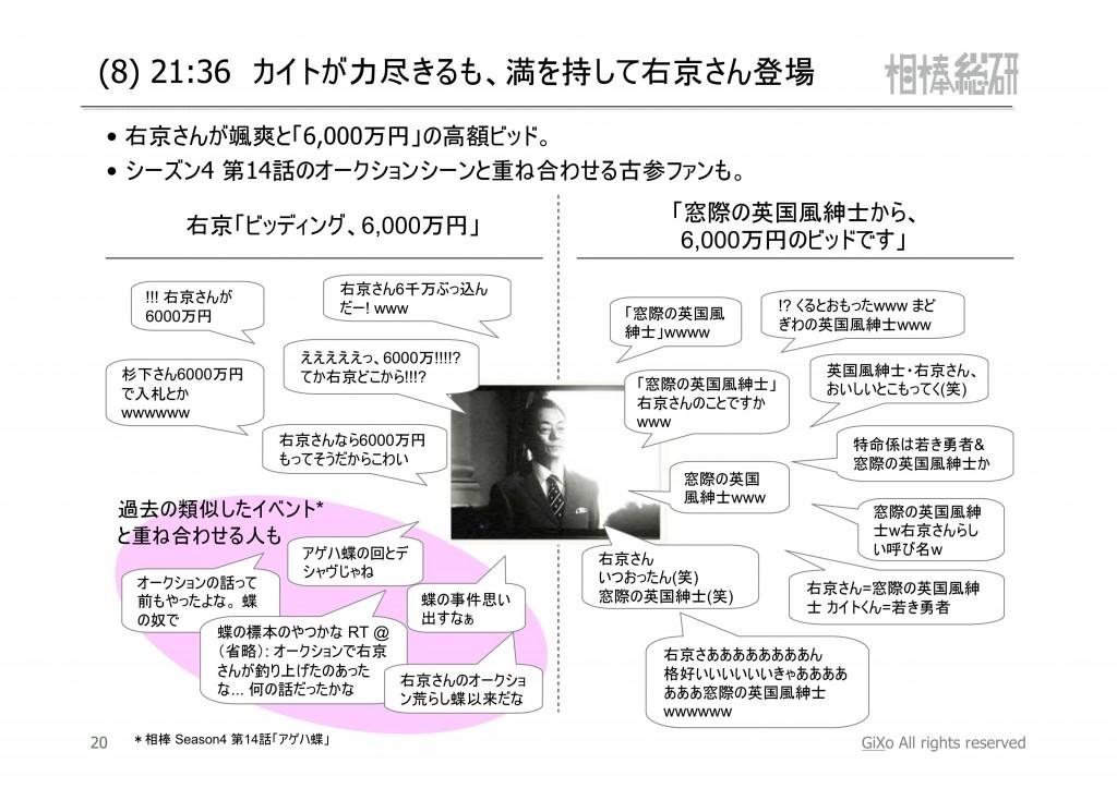 20121023_相棒総研_相棒_第2話_PDF_21