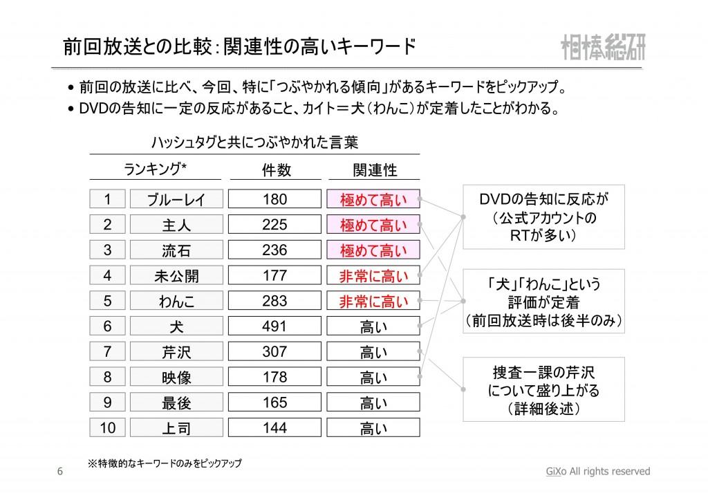 20121023_相棒総研_相棒_第2話_PDF_07