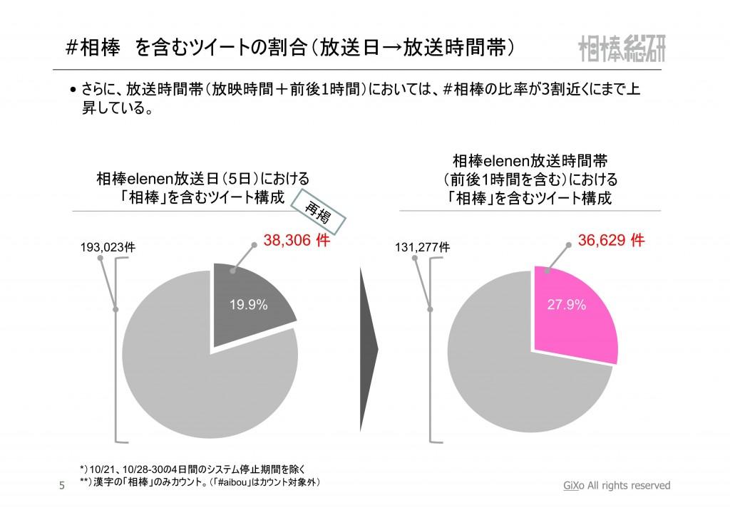20121126_相棒総研_相棒_用語_PDF_06