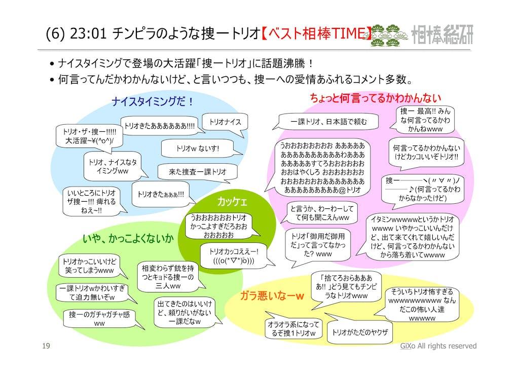 20130114_相棒総研_相棒_スペシャル_PDF_20