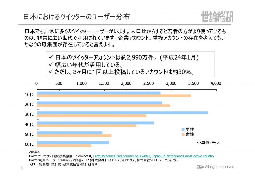 20120906_社会政治部部_空気の読み方_序章_PDF_05