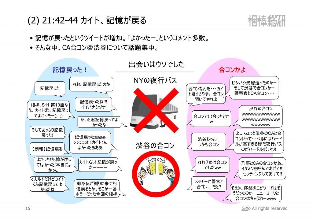 20121224_相棒総研_相棒_第10話_PDF_16