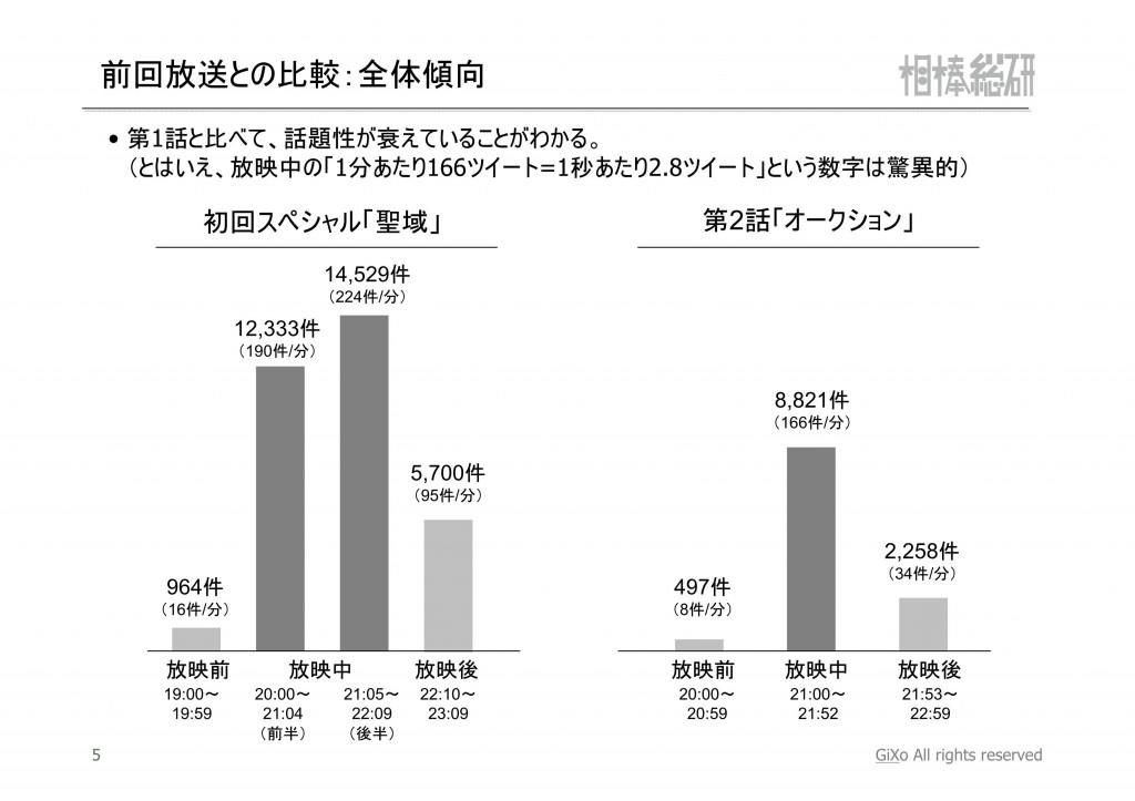 20121023_相棒総研_相棒_第2話_PDF_06
