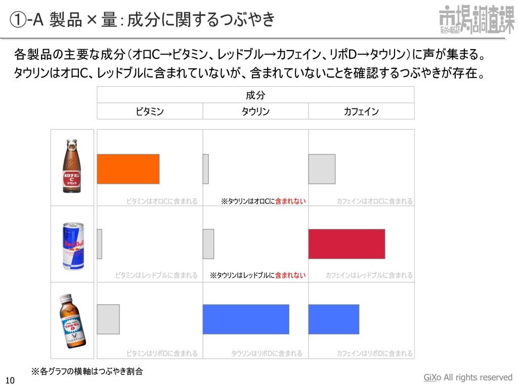 20130205_業界調査部_エナジードリンク_PDF_10