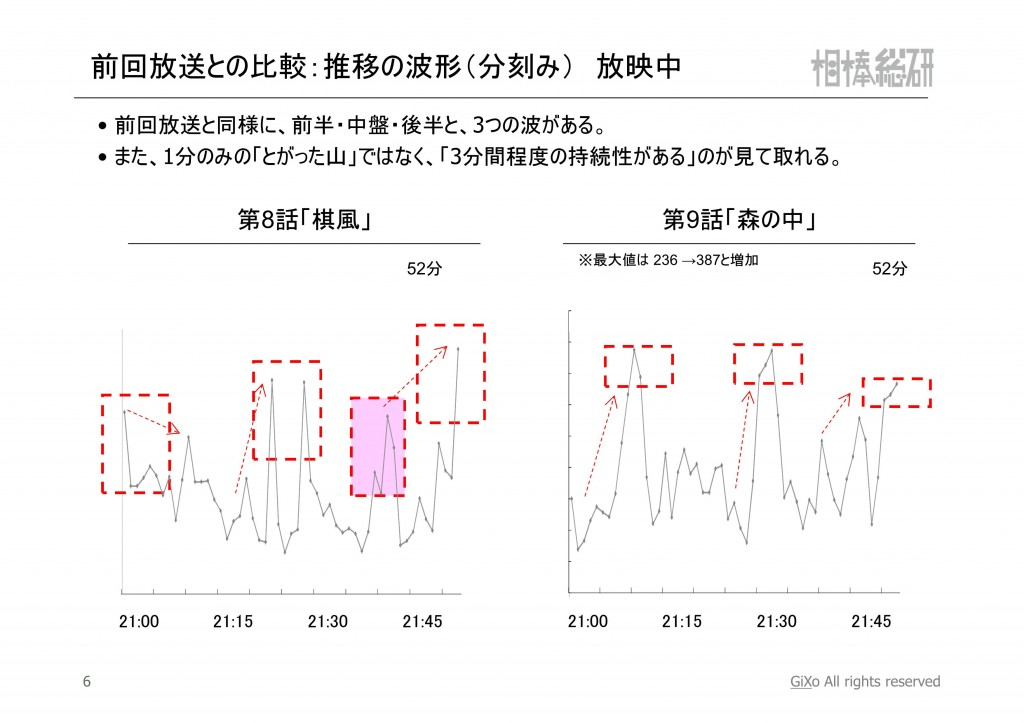 20121216_相棒総研_相棒_第9話_PDF_07