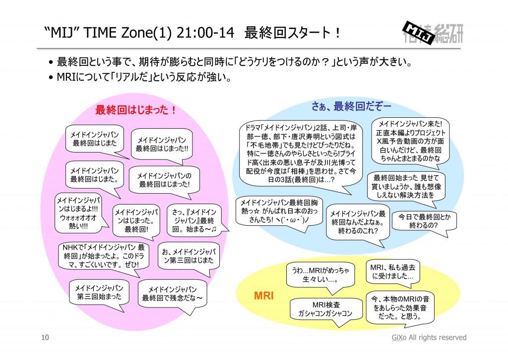 20130213_相棒総研_MIJ_第3話_PDF_11