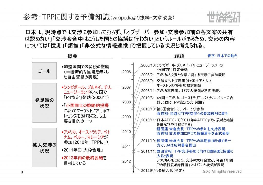 20121009_社会政治部部_空気の読み方_第4章_自由貿易_PDF_05