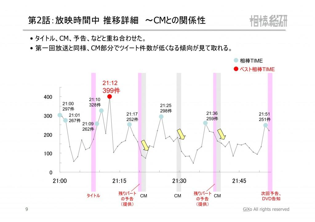 20121023_相棒総研_相棒_第2話_PDF_10