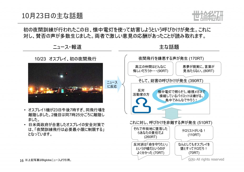 20121130_社会政治部部_空気の読み方_第1章_オスプレイ再_PDF_16