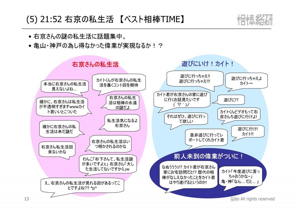 20130217_相棒総研_相棒_第15話_PDF_14