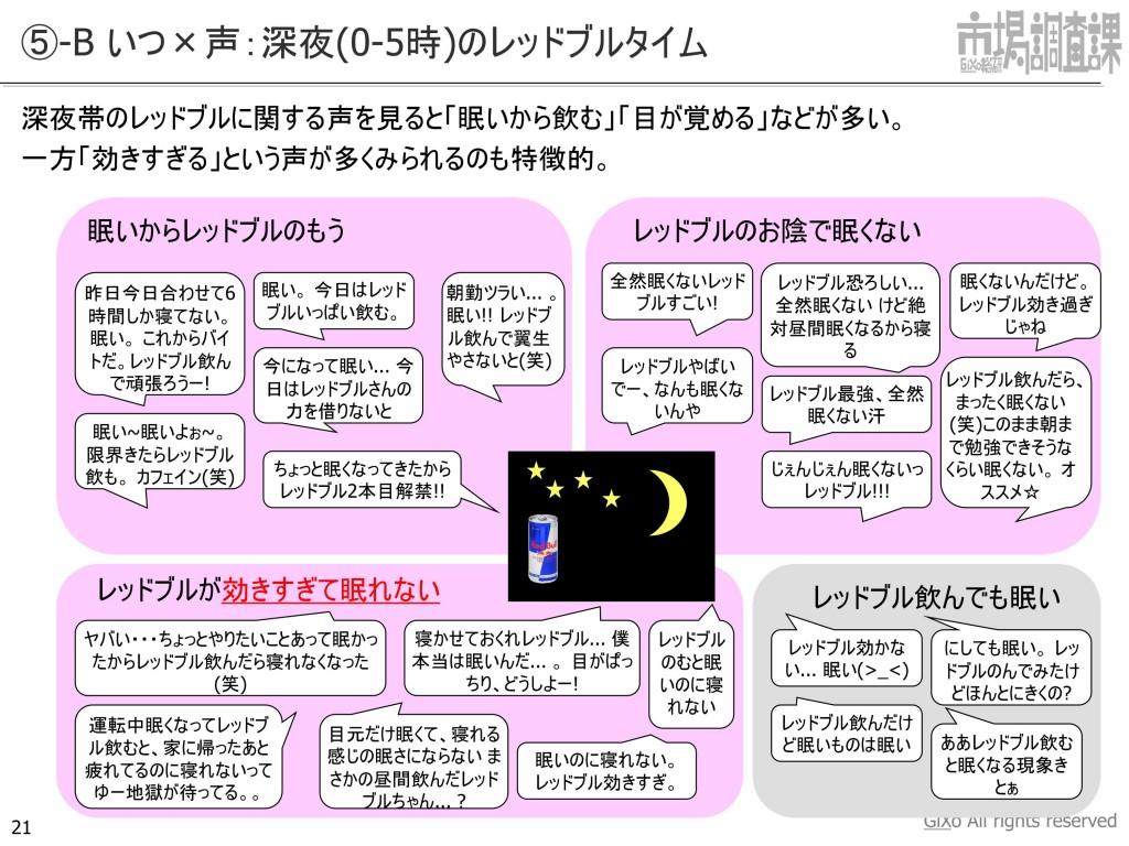 20130205_業界調査部_エナジードリンク_PDF_21