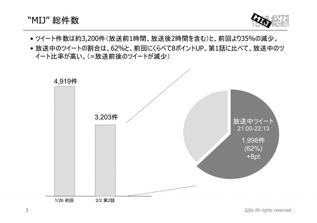 20130203_相棒総研_MIJ_第2話_PDF_04