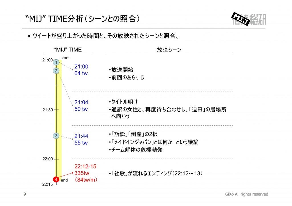 20130203_相棒総研_MIJ_第2話_PDF_10