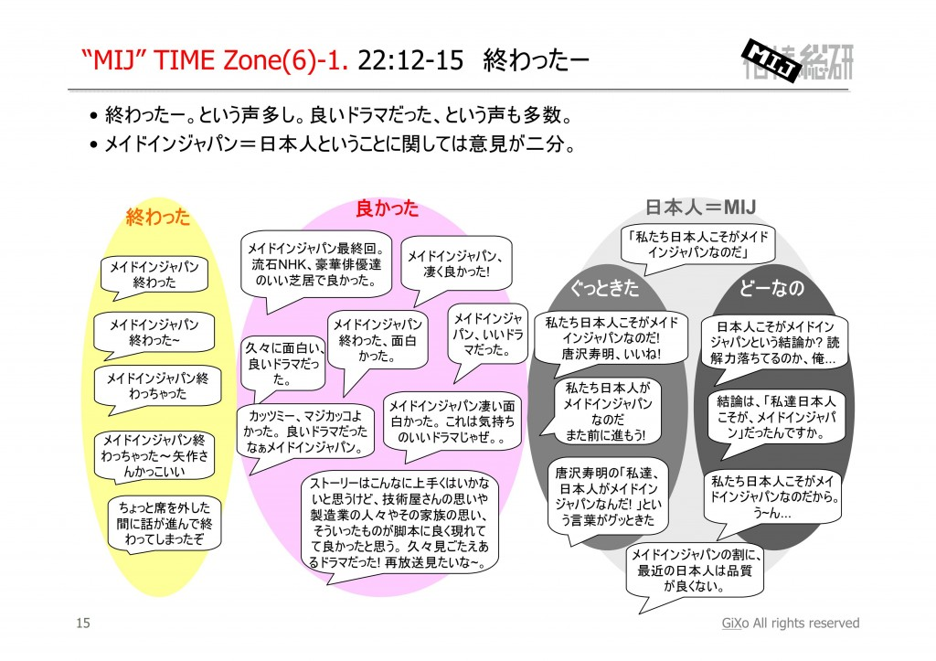 20130213_相棒総研_MIJ_第3話_PDF_16