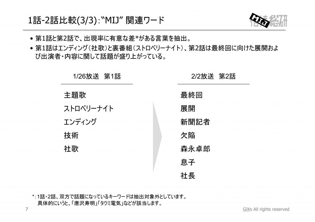 20130203_相棒総研_MIJ_第2話_PDF_08