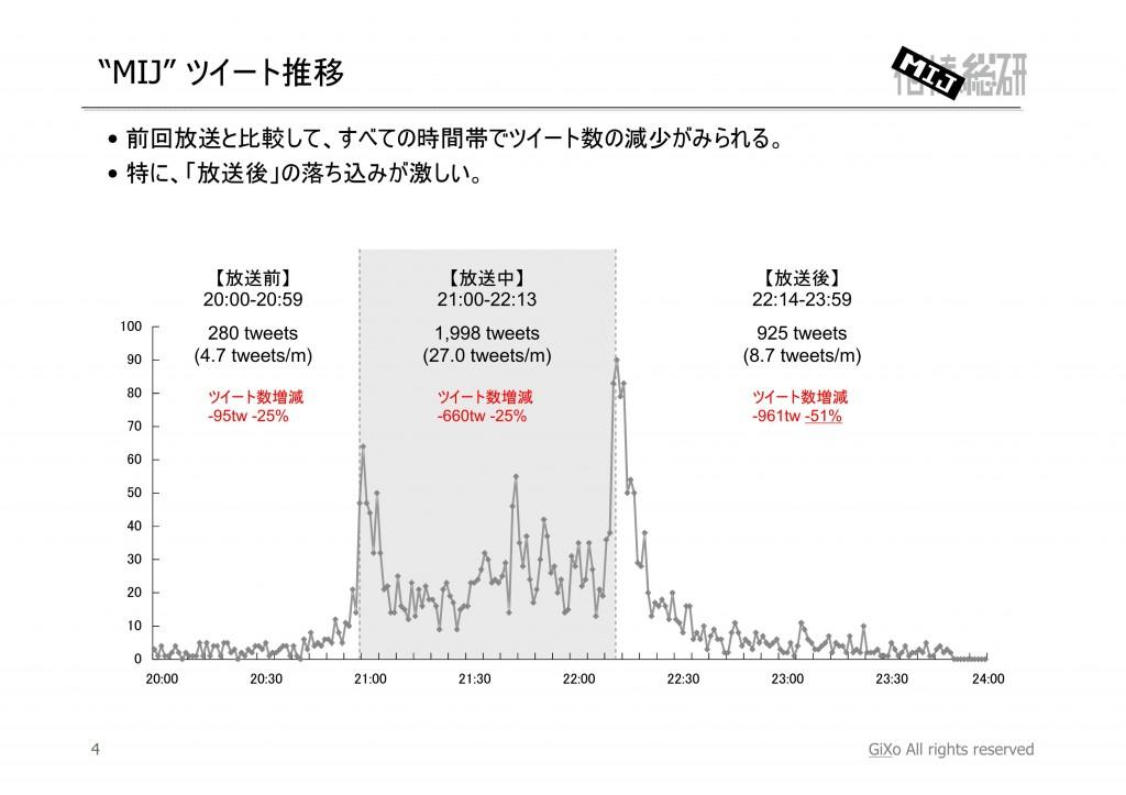 20130203_相棒総研_MIJ_第2話_PDF_05