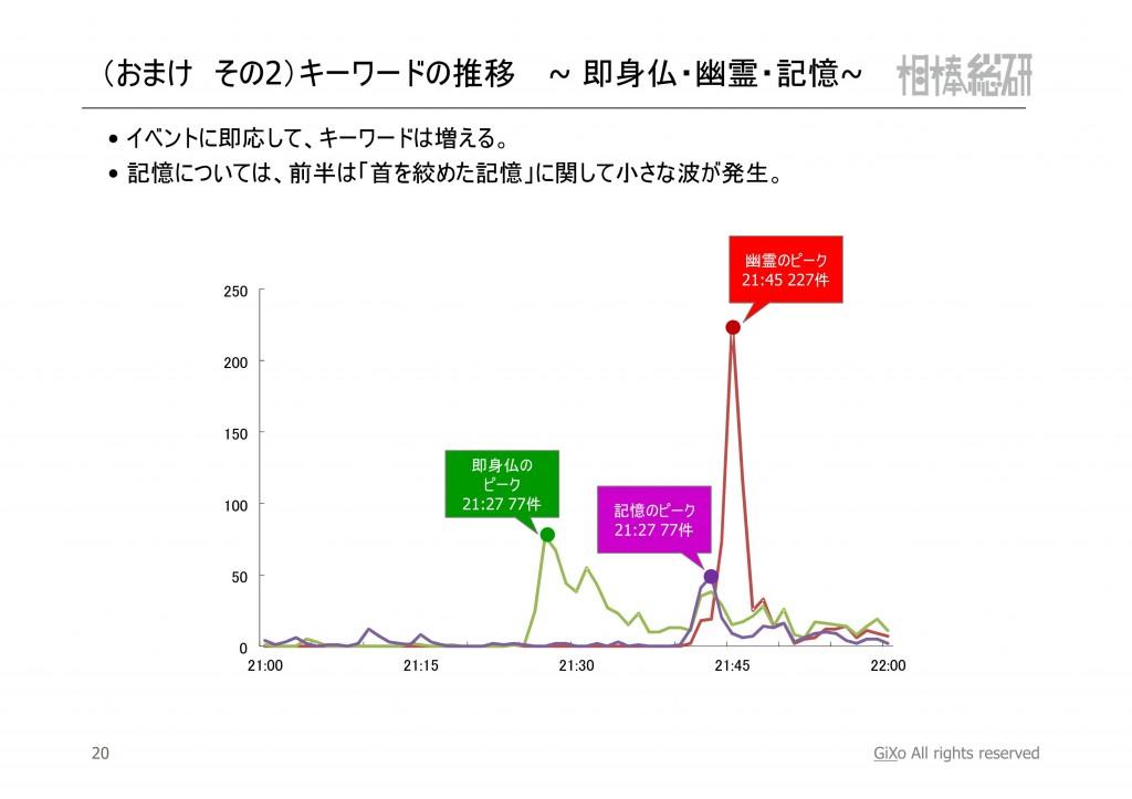 20121224_相棒総研_相棒_第10話_PDF_21
